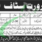 Career Opportunities in Ittefaq Sugar Mills for Security Guard