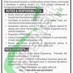 Career Opportunities in Shifa International Hospital Islamabad