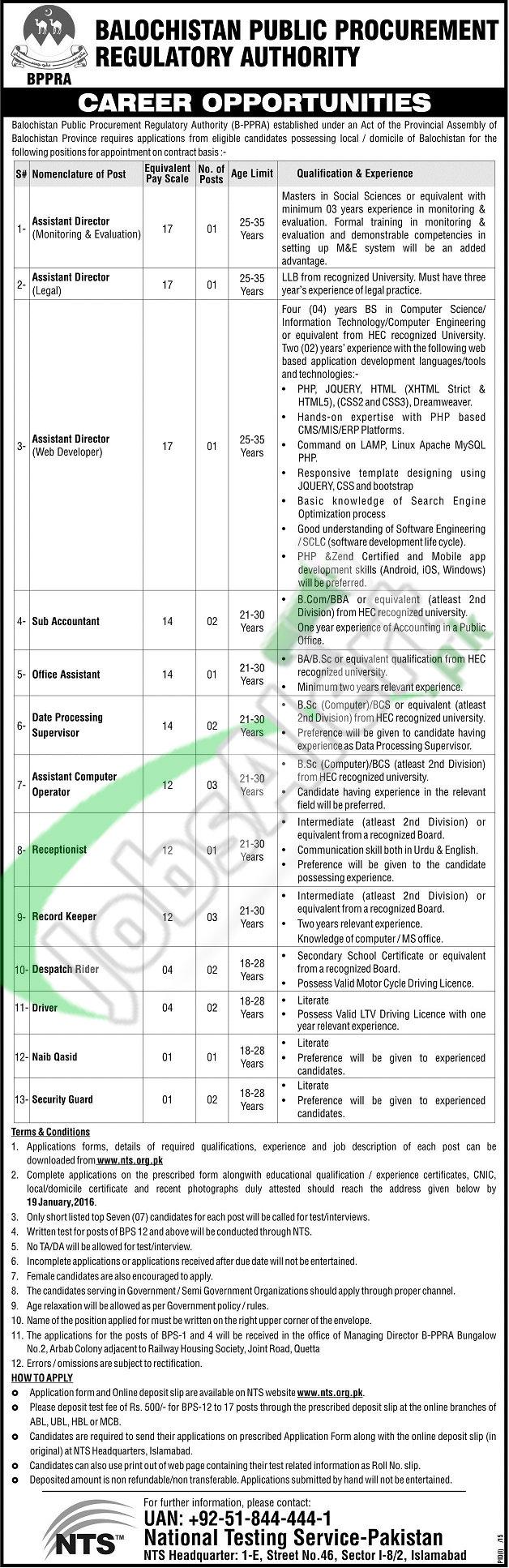 Career Opportunities in Balochistan Public Procurement Regularity Authority for Assistant Director 2016