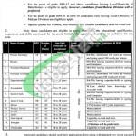 Balochistan High Court Jobs