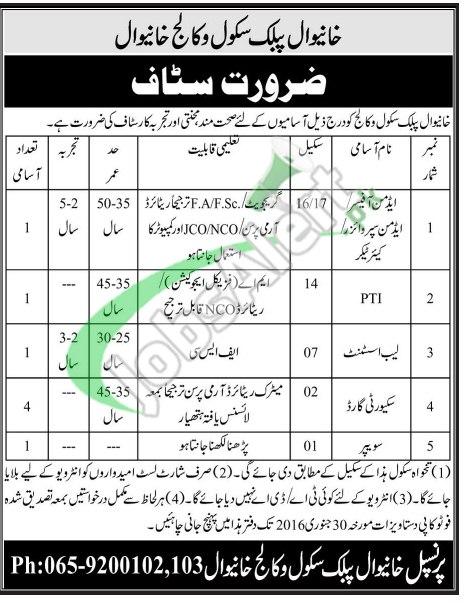 Khanewal Public School Jobs