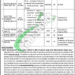 Fisheries Department Jobs