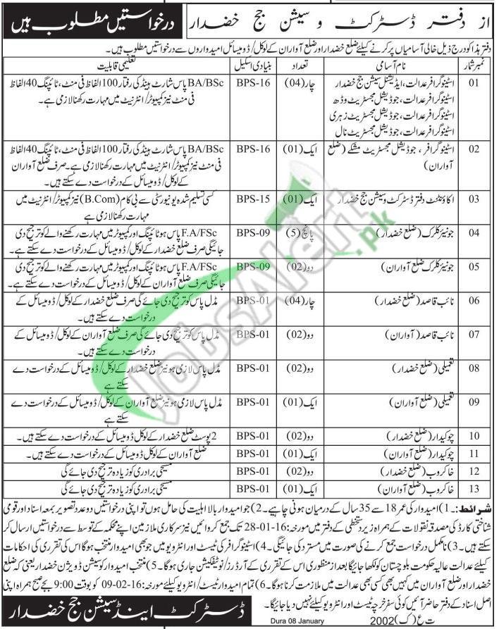 District & Session Court Khuzdar Jobs