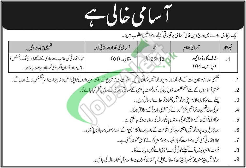 Pakistan Secretariat Islamabad Jobs