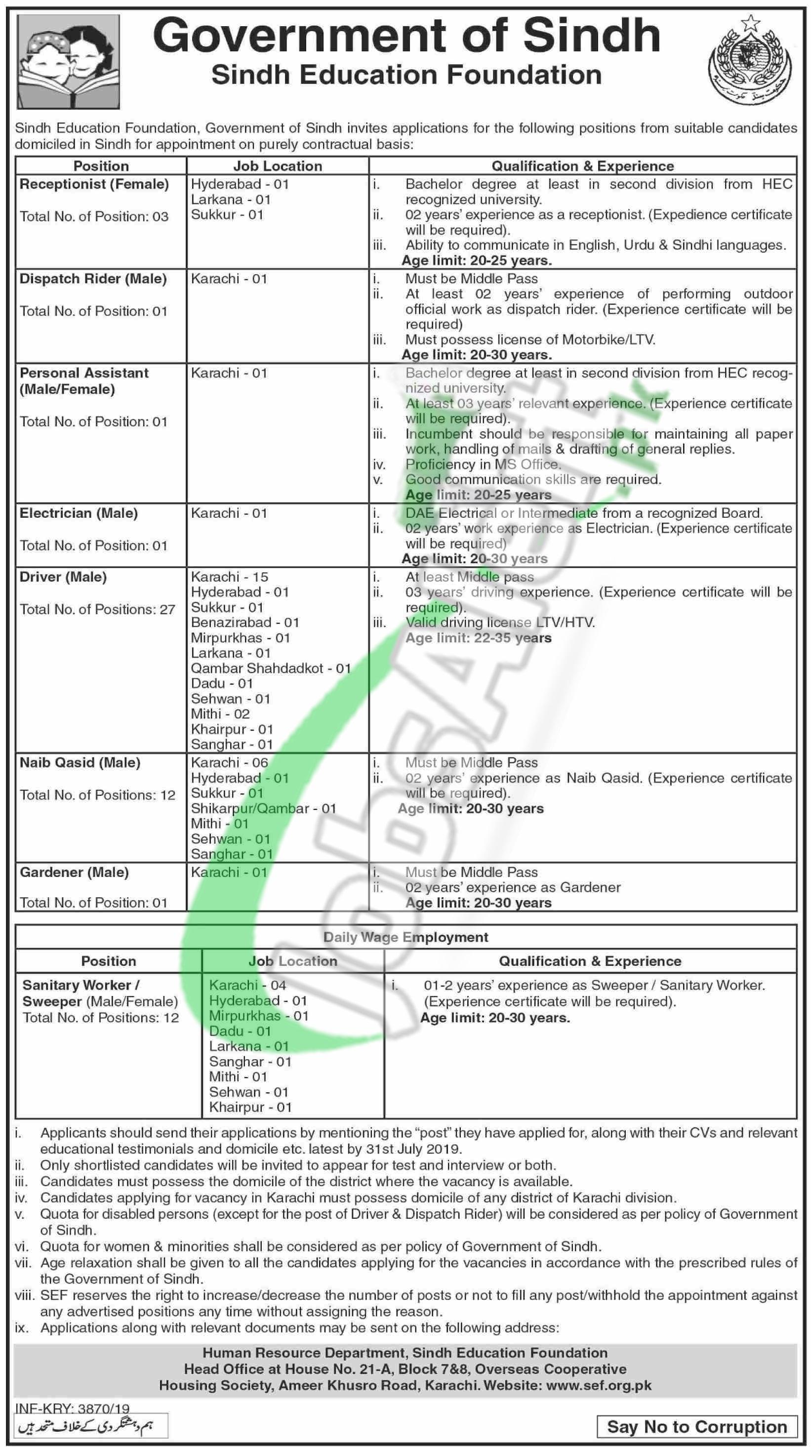 Sindh Education Foundation Jobs 2019