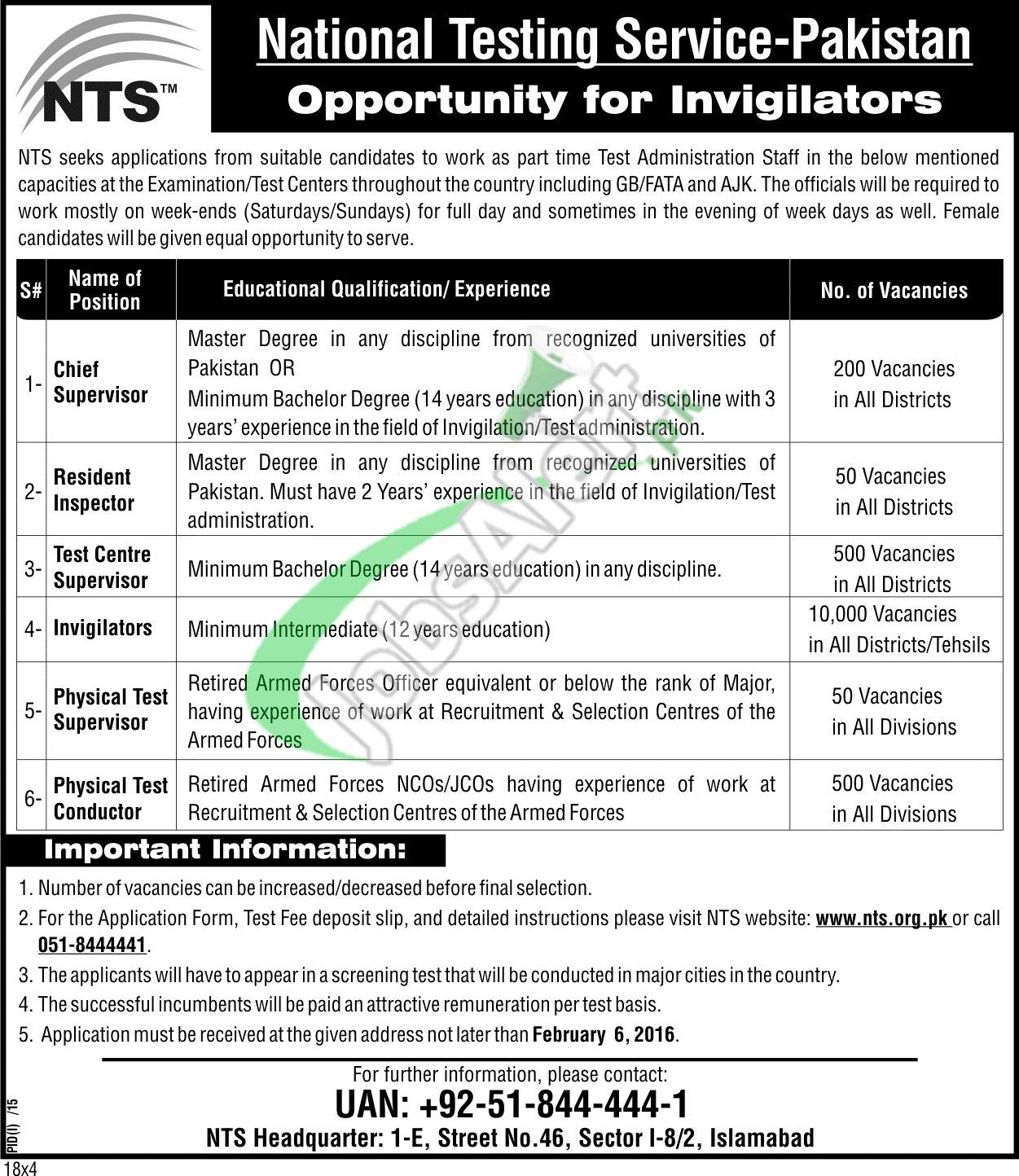 NTS Jobs
