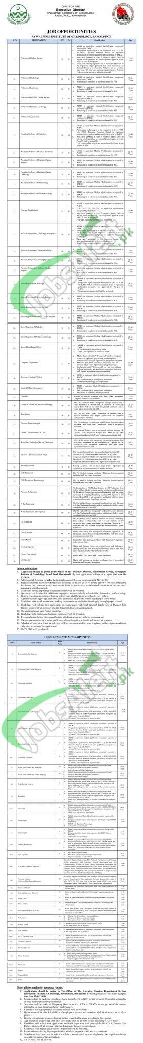 Rawalpindi Institute of Cardiology Jobs