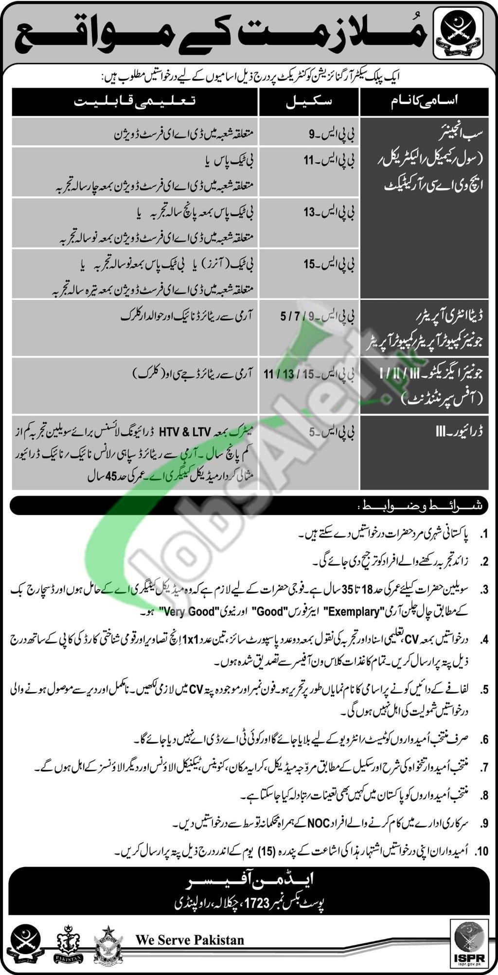 Public Sector Organization Rawalpindi Jobs