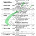 University of Balochistan Jobs