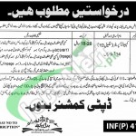 Career Opportunities in Bannu Deputy Commissioner for Computer Operator