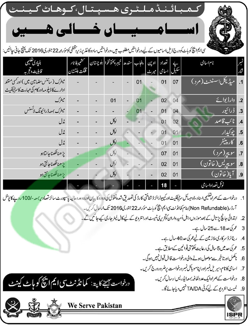 Combined Military Hospital (CMH) Job Opportunities in Kohat 2016