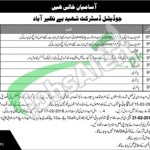 District & Session Court Shaheed Benazirabad Jobs