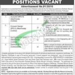 SBBWU Peshawar Jobs