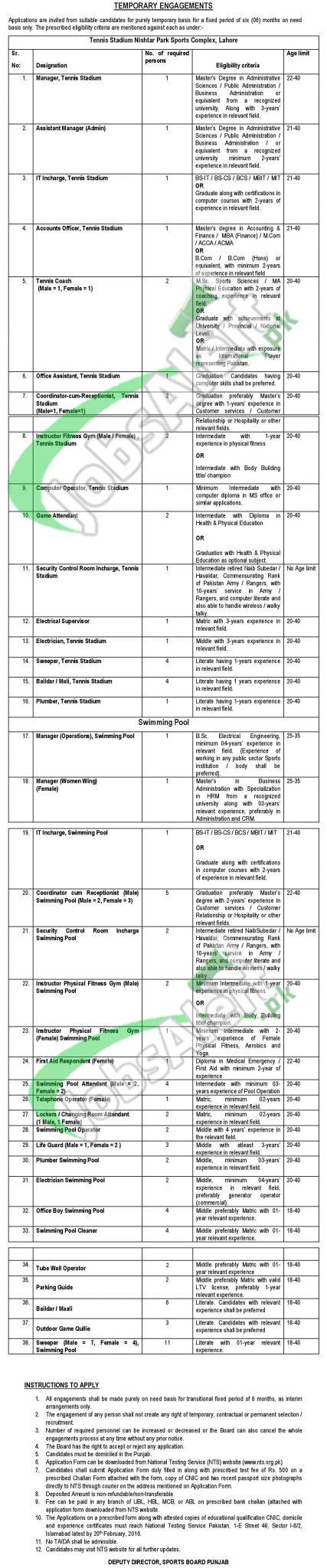 Sports Board Punjab Jobs