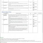 Literacy and NFBE Department Jobs