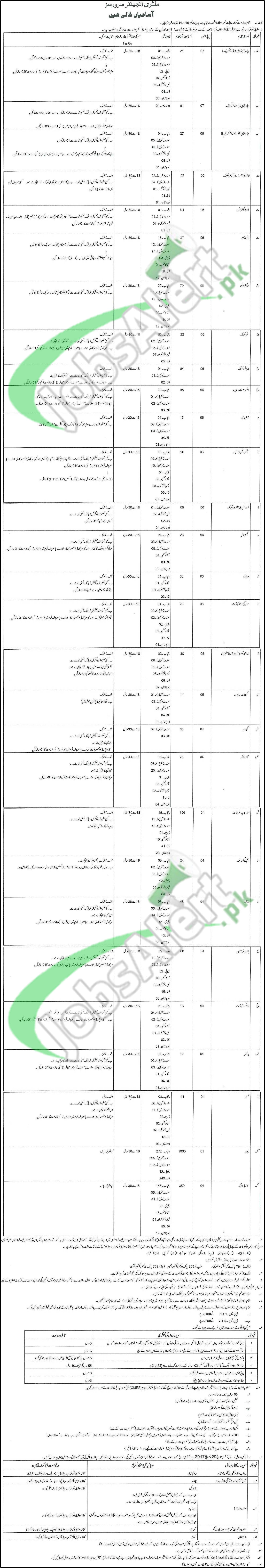 mes gov pk jobs 2017 application form online latest vacancies type in google search mes jobs