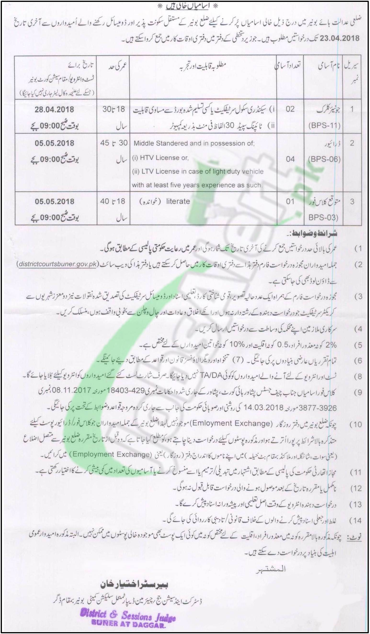District and Session Court Buner Jobs