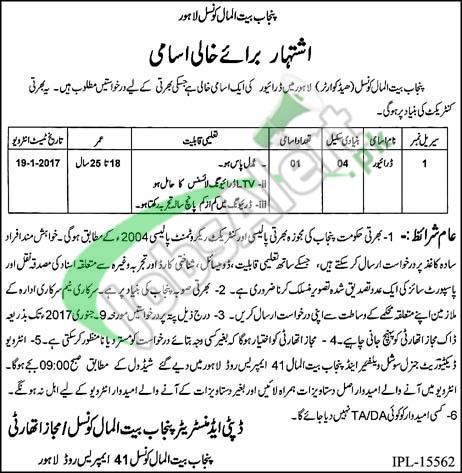Social Welfare and Bait-ul-Maal Punjab Jobs
