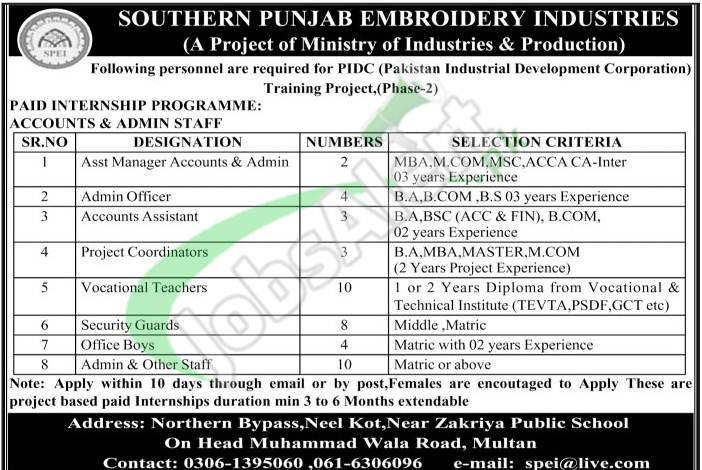 Southern Punjab Embroidery Industries SPEI Multan Jobs