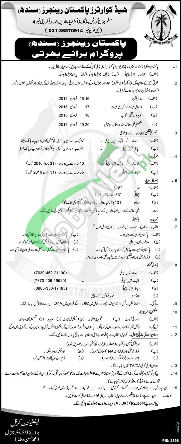 Pakistan Rangers Sindh Jobs