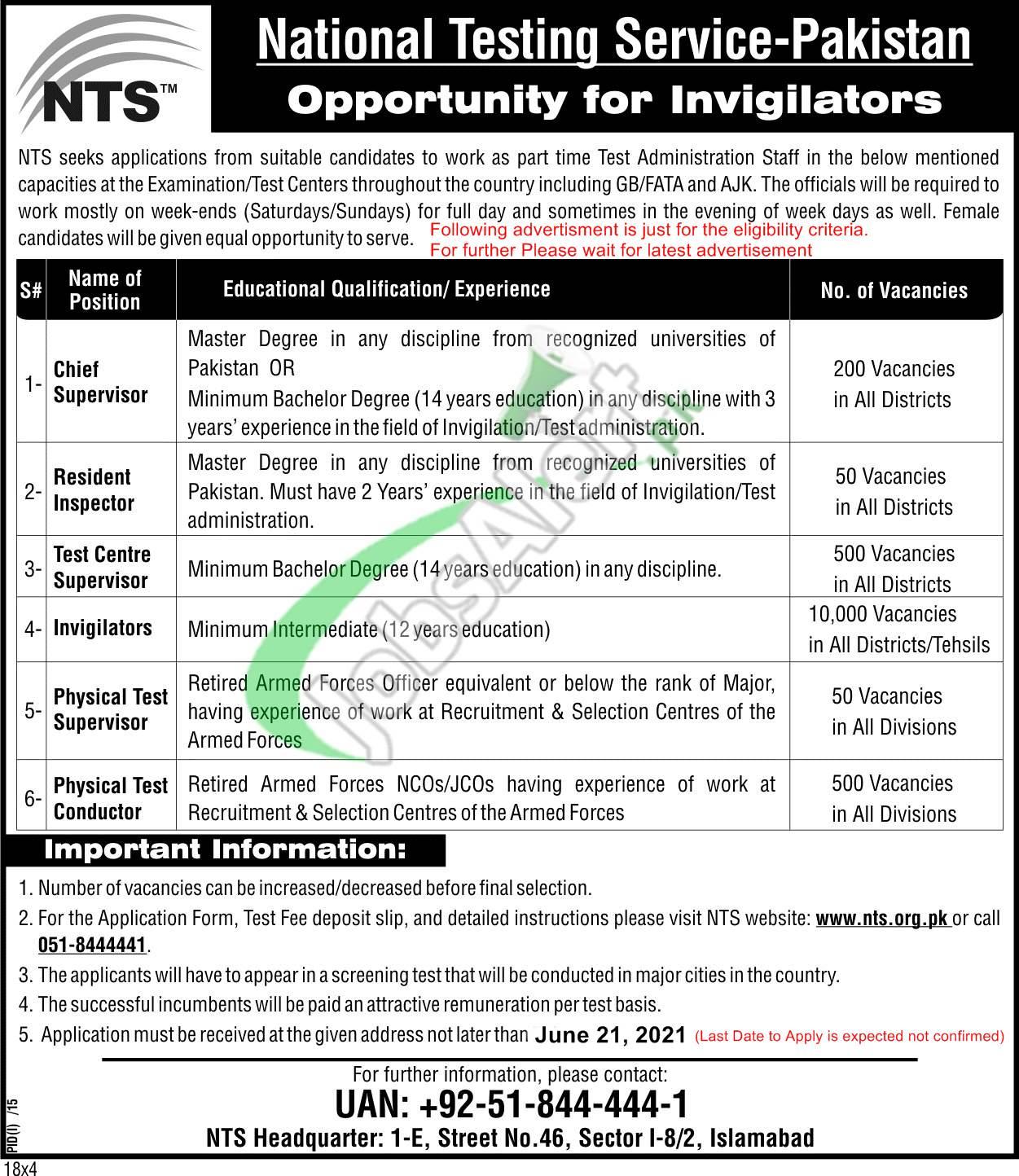 NTS Invigilator Jobs