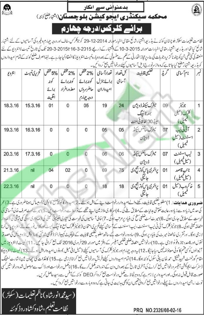 Situations Vacant in Secondary Education Department Govt of balochistan District Quetta 09 Feb 2016 Latest Advertisement