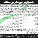 Recruitment Offers in Kisan Tanzim Rajbah 29 February 2016 Faisalabad Staff Required
