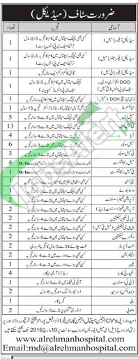 Situations Vacant in Al Rehman Hospital 29 February 2016 Lahore Eligibility Criteria