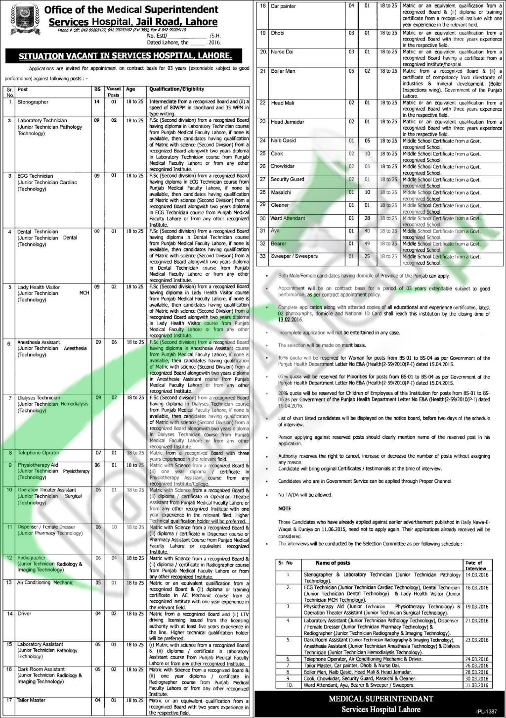 Recruitment Offers in Lahore Services Hospital 06 February 2016