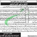 District and Session Court Qila Saifullah Jobs