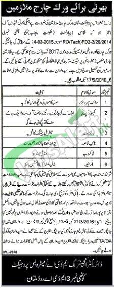 MDA Multan Jobs