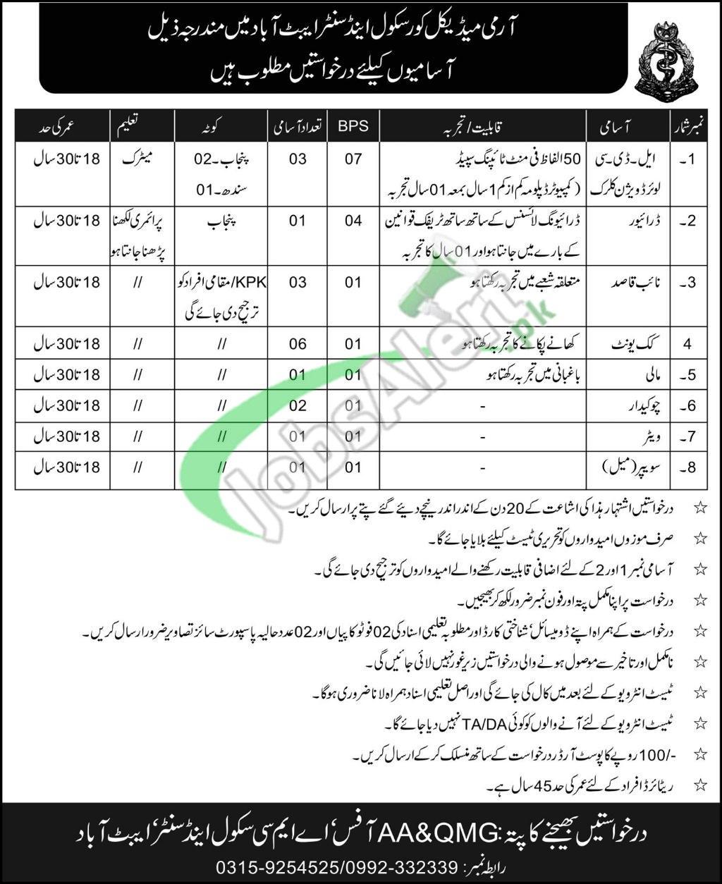 Jobs in AMC Abbottabad