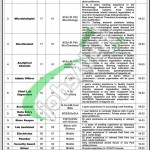 Drug Water and Food Testing Laboratory Gilgit Baltistan Jobs