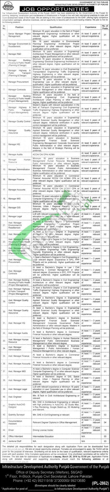 Infrastructure Development Authority Punjab Jobs