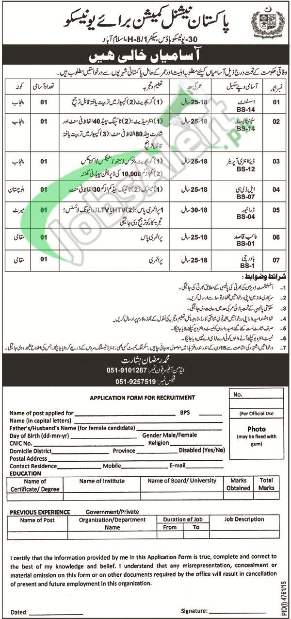 UNESCO Pakistan Jobs