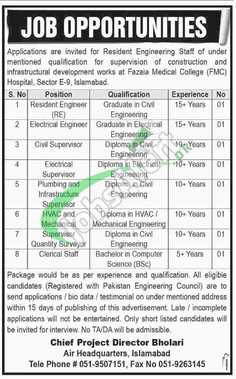 Fazaia Medical College Islamabad Jobs