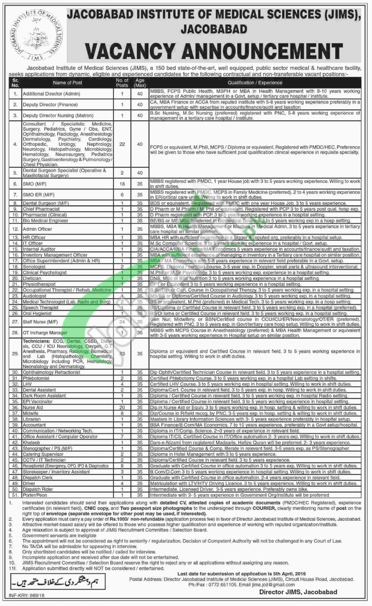 Jacobabad Institute of Medical Sciences Jobs