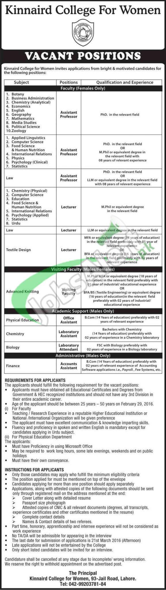 Jobs in Kinnaird College Lahore