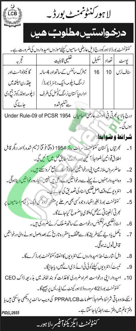 Lahore Cantonment Board Jobs