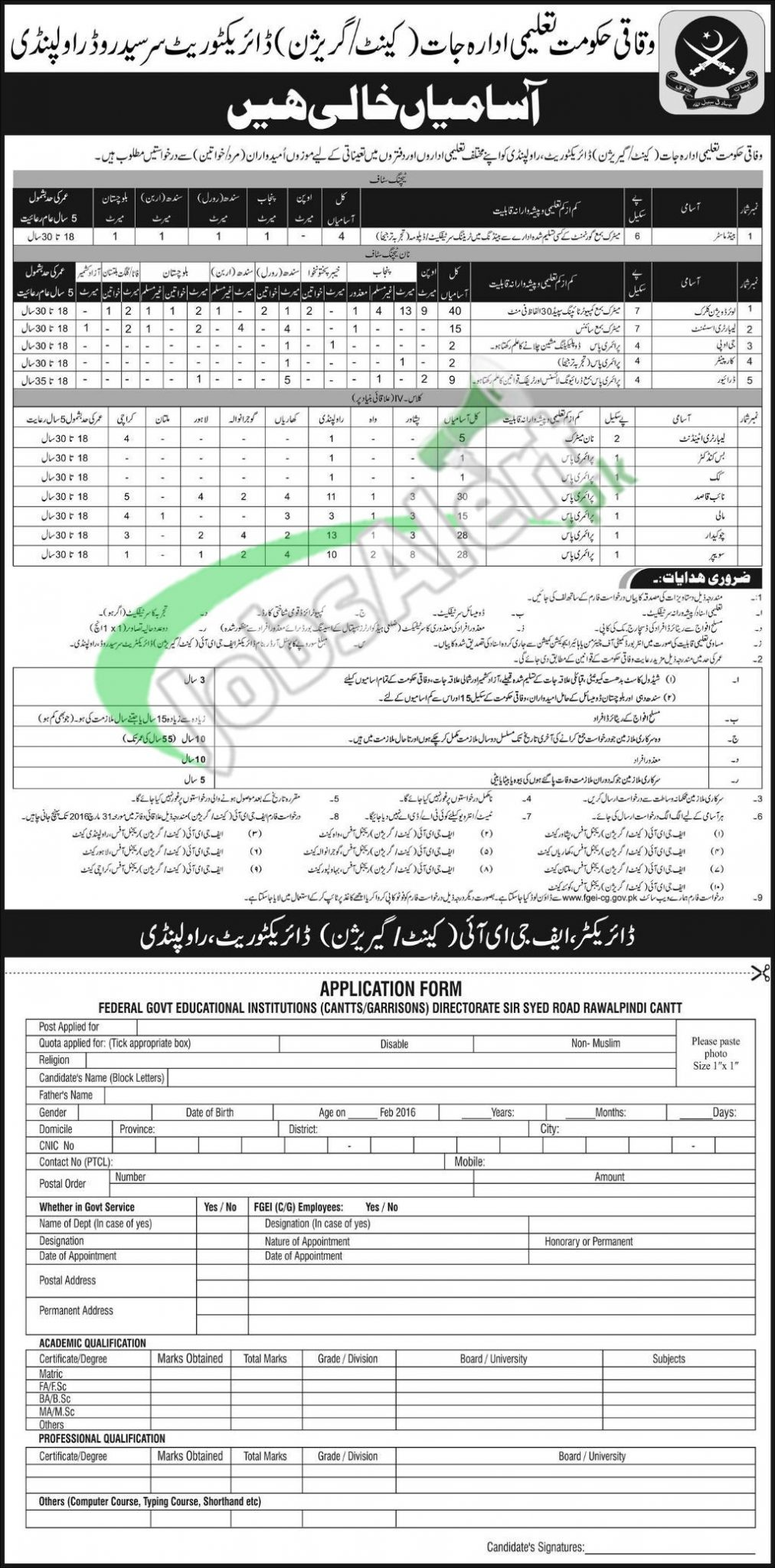 Federal Government Educational Institutions Cantt Garrison Jobs