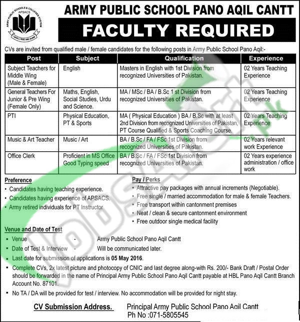 Amry Public School Pano Aqil Jobs April 2016 Faculty Required