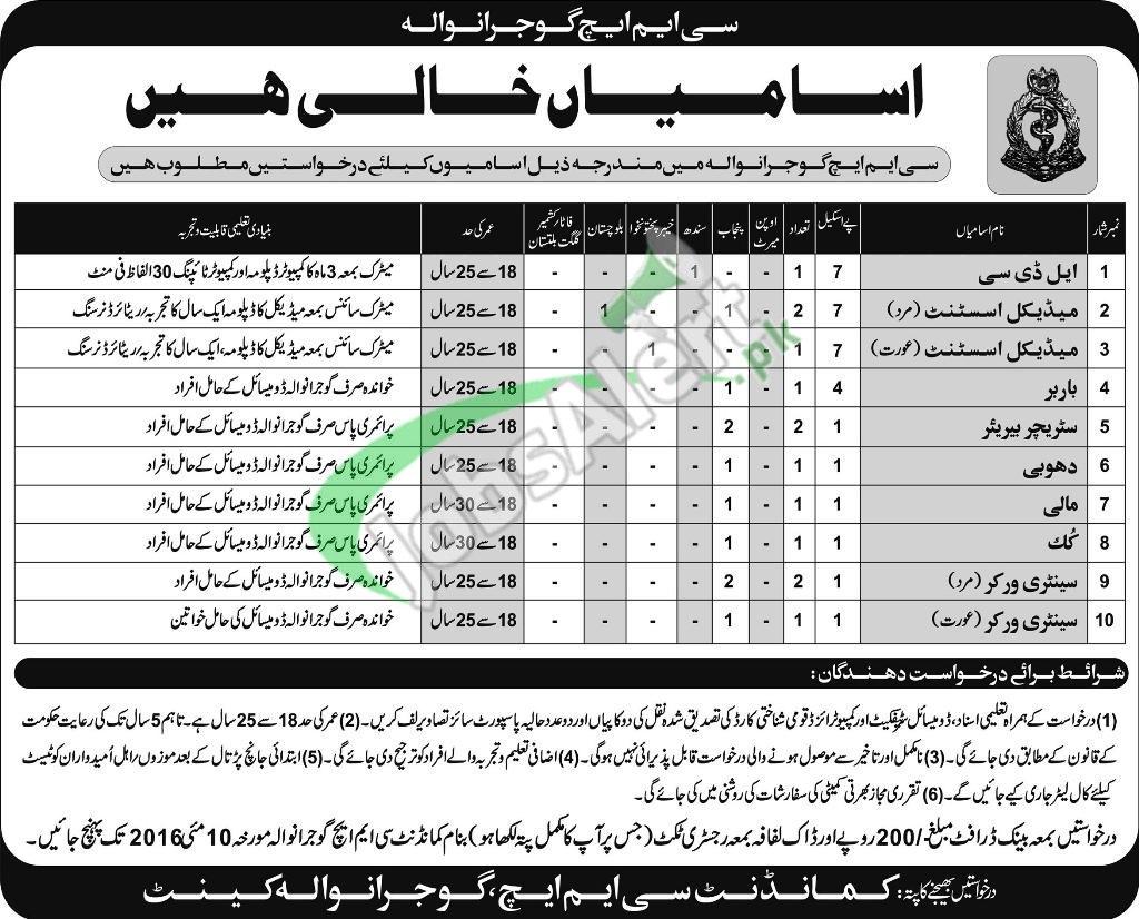 CMH Gujranwala Jobs