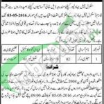 Central Jail Bahawalpur Jobs 19th April 2016 Latest Add