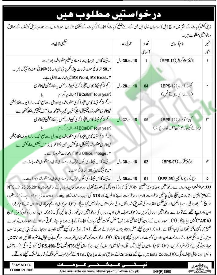 Situations Vacant in Deputy Commissioner Kohat April 2016 For Junior Clerk NTS Test Latest Add