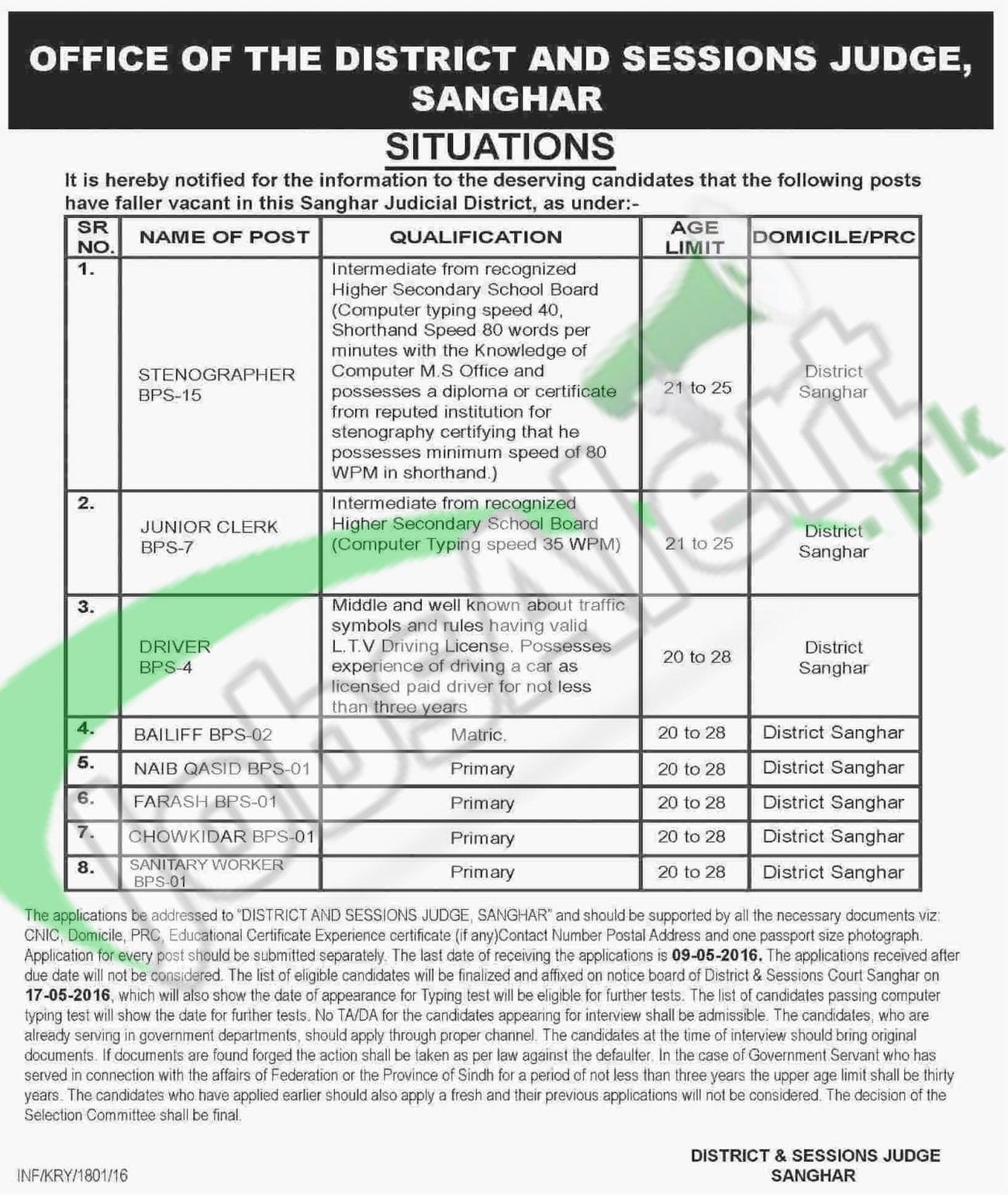 Sanghar District & Session Court Jobs April 2016 For Junior Clerk Eligibility Criteria