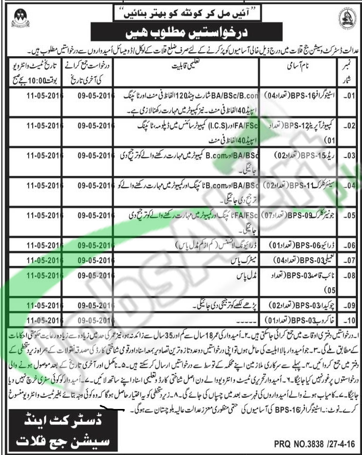 Career Offers in District & Session Court Kalat April 2016 For Computer Operator and Stenographer