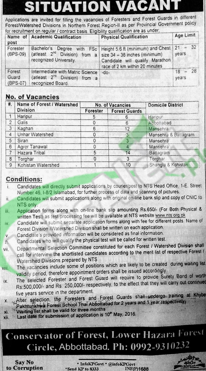 Forest/Watershed Division Jobs April 2016 For Forester NTS Application Form