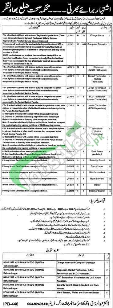 Health Department Bahawalnagar Jobs