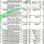 Career Opportunities in Health Department Mianwali April 2016 For Medical Staff