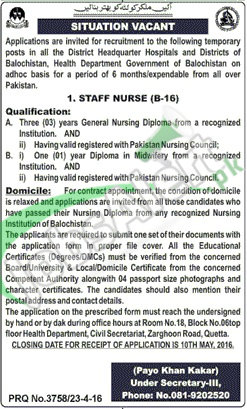 Staff Nurse Jobs in Balochistan Health Department April 2016 Latest